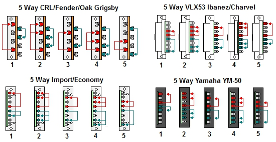 Guitar Pickup Selector Cross Reference on